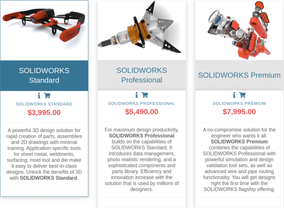 SolidWorks Pricing